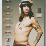 Blender-Anthony-Kiedis-RHCP-March-2007-index