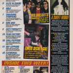 Kerrang-566-October-1995-RHCP-index